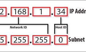 Sơ lược về địa chỉ IP và phương thức vận hành