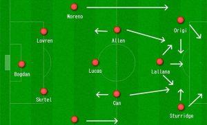 Các kỹ thuật trong cách đá hậu vệ sân 11 người tiếp cận đối thủ
