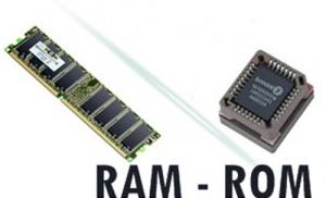 Những điều cần biết khi phân biệt RAM và ROM